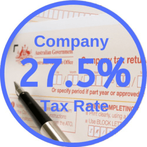 Think Accountants Richmond Taxes